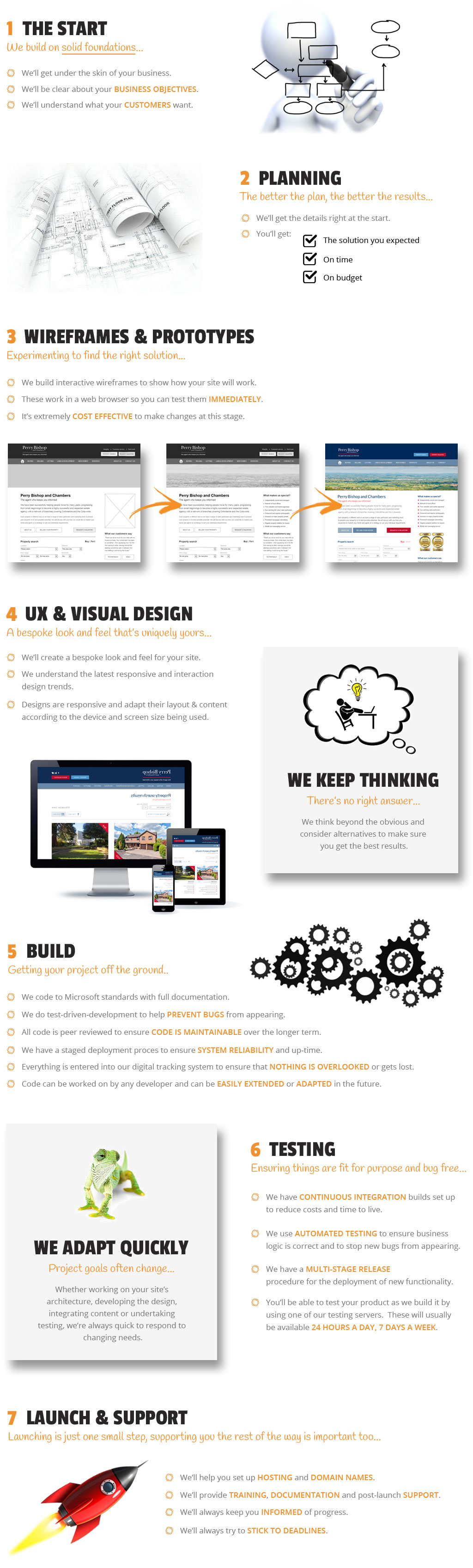 Our process infographic illustrating what makes us different
